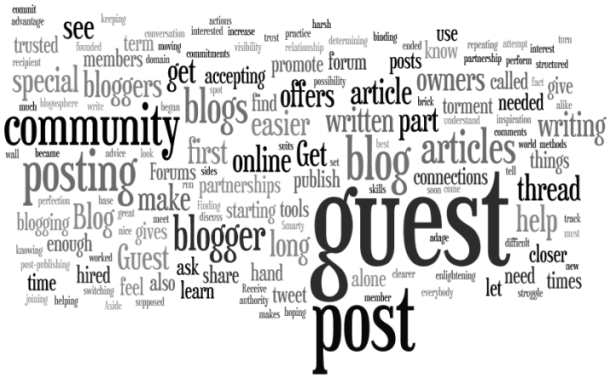 "Word cloud with ""guest post"" featured"